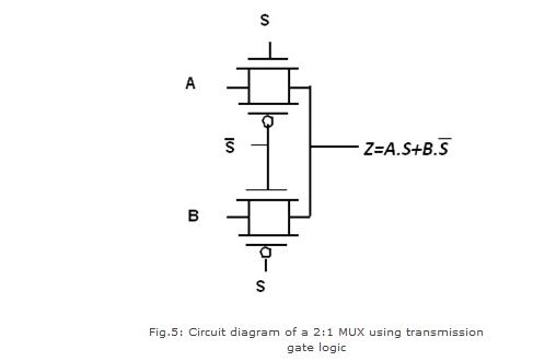 logic diagram of 1 to 8 demultiplexer logic diagram of 2 1 mux virtual lab #15